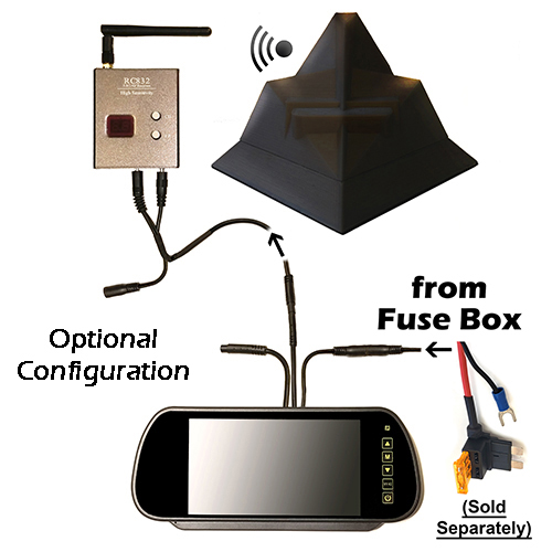 Optional Power Supply Configuration for Fuse Box Adapter (sold separately)