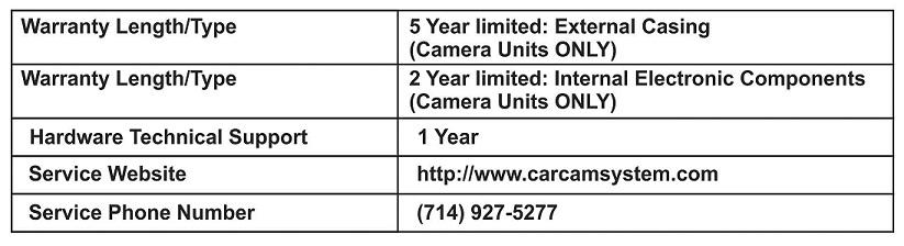 ICU Car Camera Warranty Table