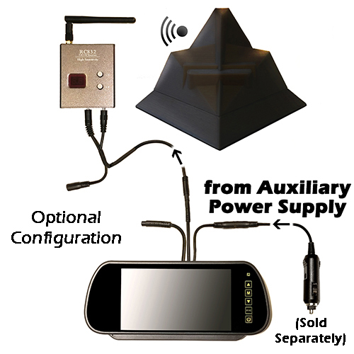 Drone ICU Car Cam System-Optional Auxiliary Power Supply Configuration