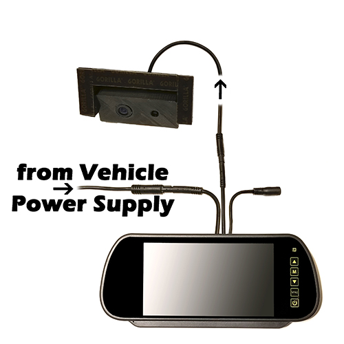 Scorpion ICU Car Cam System-Standard Power Supply Configuration