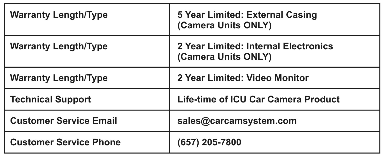 ICU Car Camera Warranty Table